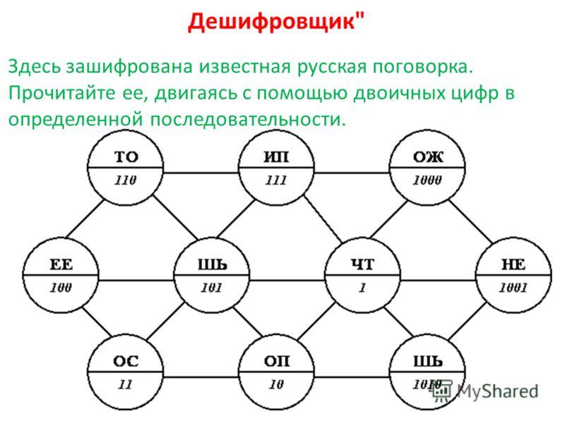 Дешифровщик Здесь зашифрована известная русская поговорка. Прочитайте ее, двигаясь с помощью двоичных цифр в определенной последовательности.