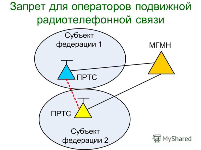 Запрет для операторов подвижной радиотелефонной связи