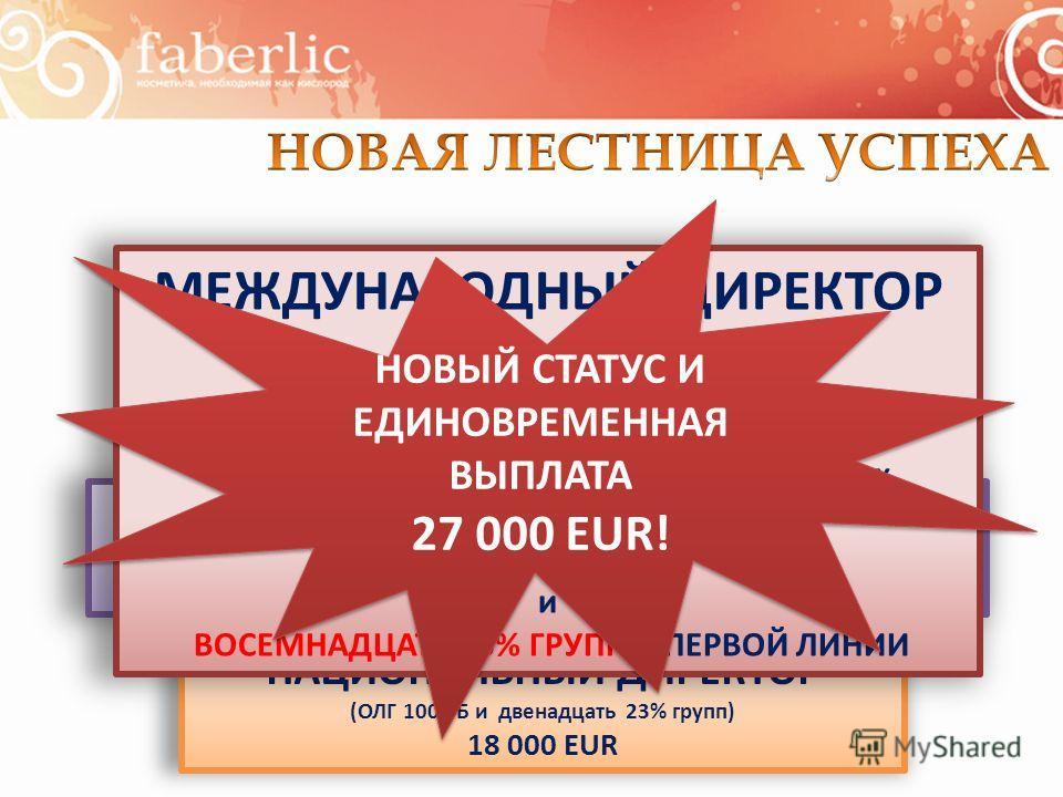 СТАРШИЙ НАЦИОНАЛЬНЫЙ ДИРЕКТОР (ОЛГ 1 000 Б и пятнадцать 23% групп) 22 500 EUR НАЦИОНАЛЬНЫЙ ДИРЕКТОР (ОЛГ 1000 Б и двенадцать 23% групп) 18 000 EUR МЕЖДУНАРОДНЫЙ ДИРЕКТОР УСЛОВИЕ КВАЛИФИКАЦИИ в течение любых 6 месяцев из 12 последних ОЛГ 1 000 БАЛЛОВ