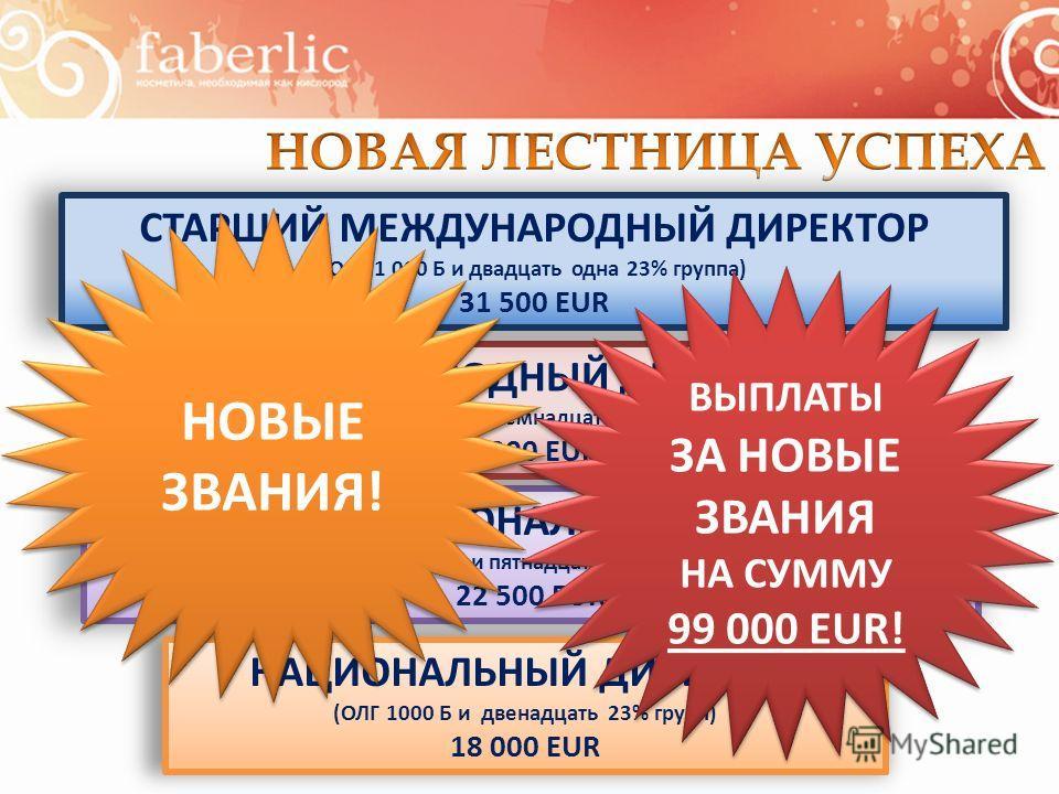 СТАРШИЙ НАЦИОНАЛЬНЫЙ ДИРЕКТОР (ОЛГ 1 000 Б и пятнадцать 23% групп) 22 500 EUR НАЦИОНАЛЬНЫЙ ДИРЕКТОР (ОЛГ 1000 Б и двенадцать 23% групп) 18 000 EUR МЕЖДУНАРОДНЫЙ ДИРЕКТОР (ОЛГ 1 000 Б и восемнадцать 23% групп) 27000 EUR СТАРШИЙ МЕЖДУНАРОДНЫЙ ДИРЕКТОР