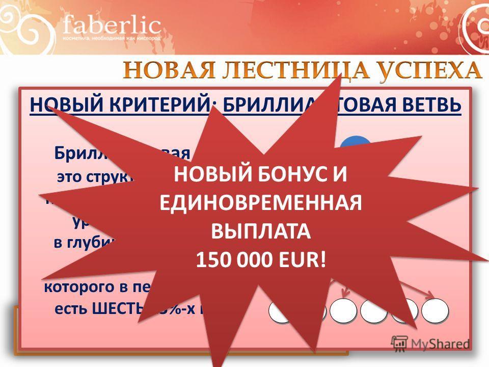 ПАРТНЕР (ОЛГ 1000 Б и двадцать четыре 23% группы) 100 000 EUR СТАРШИЙ ПАРТНЕР УСЛОВИЕ КВАЛИФИКАЦИИ в течение любых 6 месяцев из 12 последних ОЛГ 1 000 БАЛЛОВ И ДВАДЦАТЬ ЧЕТРЫЕ 23% ГРУПП В ПЕРВОЙ ЛИНИИ ШЕСТЬ БРИЛЛИАНТОВЫХ ВЕТВЕЙ НОВЫЙ КРИТЕРИЙ: БРИЛЛИ