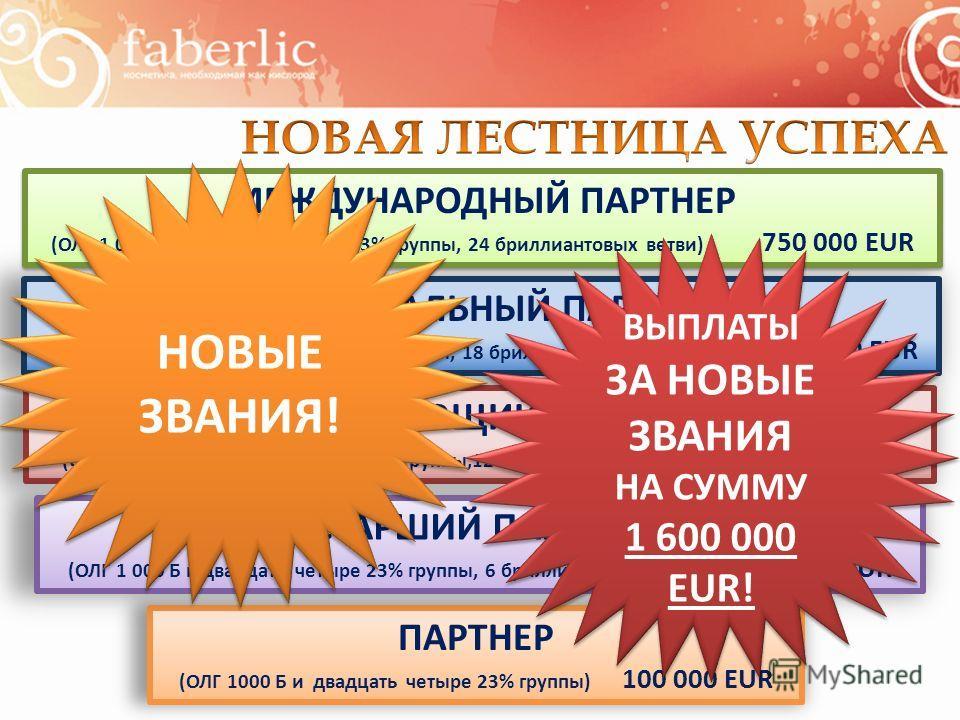 НАЦИОНАЛЬНЫЙ ПАРТНЕР (ОЛГ 1 000 Б и двадцать четыре 23% группы, 18 бриллиантовых ветвей) 350 000 EUR УПРАВЛЯЮЩИЙ ПАРТНЕР (ОЛГ 1 000 Б и двадцать четыре 23% группы,12 бриллиантовых ветвей) 250 000 EUR ПАРТНЕР (ОЛГ 1000 Б и двадцать четыре 23% группы)