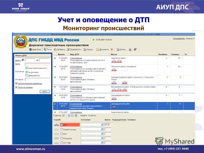 Учет и оповещение о ДТП Учет и оповещение о ДТП Мониторинг происшествий