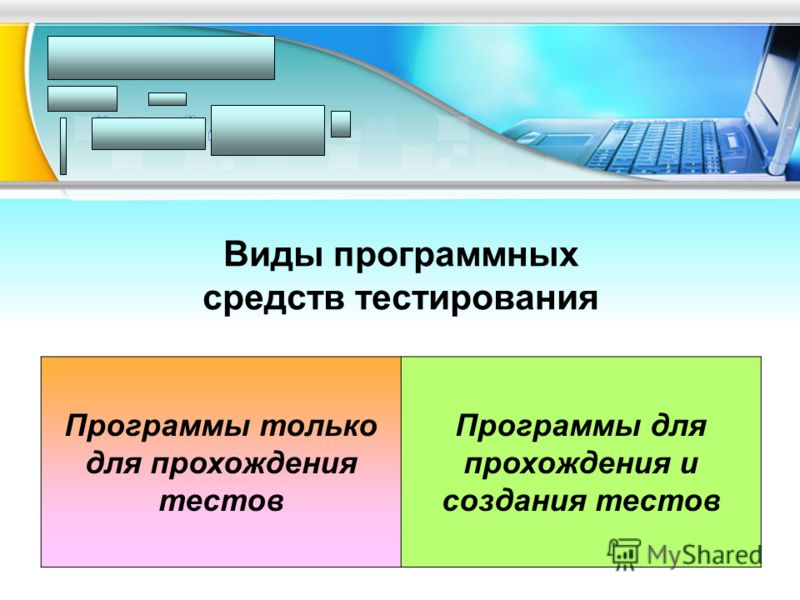 Виды программных средств тестирования Программы только для прохождения тестов Программы для прохождения и создания тестов