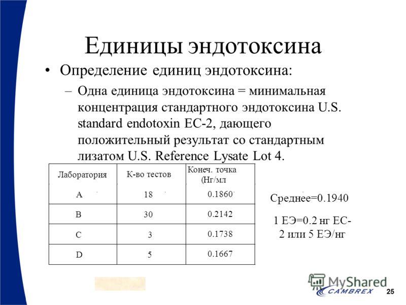25 Единицы эндотоксина Определение единиц эндотоксина: –Одна единица эндотоксина = минимальная концентрация стандартного эндотоксина U.S. standard endotoxin EC-2, дающего положительный результат со стандартным лизатом U.S. Reference Lysate Lot 4.