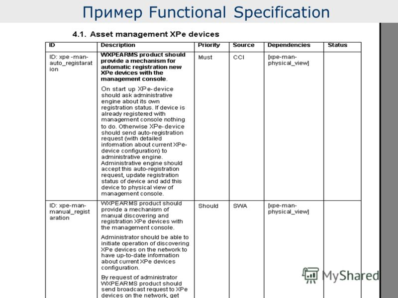 8 Пример Functional Specification