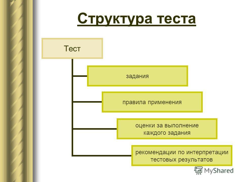 Структура теста Тест задания правила применения оценки за выполнение каждого задания рекомендации по интерпретации тестовых результатов