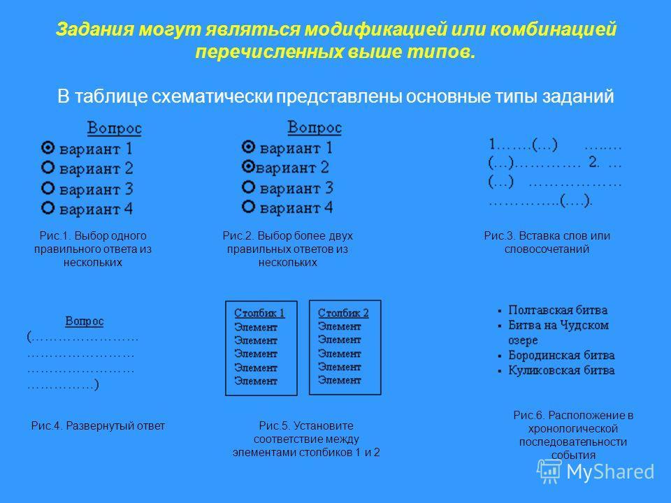 Задания могут являться модификацией или комбинацией перечисленных выше типов. В таблице схематически представлены основные типы заданий Рис.1. Выбор одного правильного ответа из нескольких Рис.2. Выбор более двух правильных ответов из нескольких Рис.