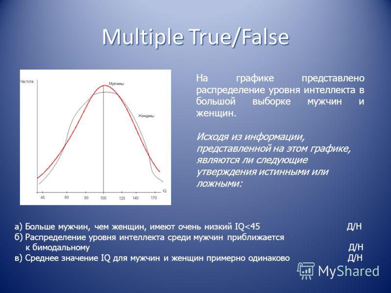Multiple True/False На графике представлено распределение уровня интеллекта в большой выборке мужчин и женщин. Исходя из информации, представленной на этом графике, являются ли следующие утверждения истинными или ложными: а) Больше мужчин, чем женщин