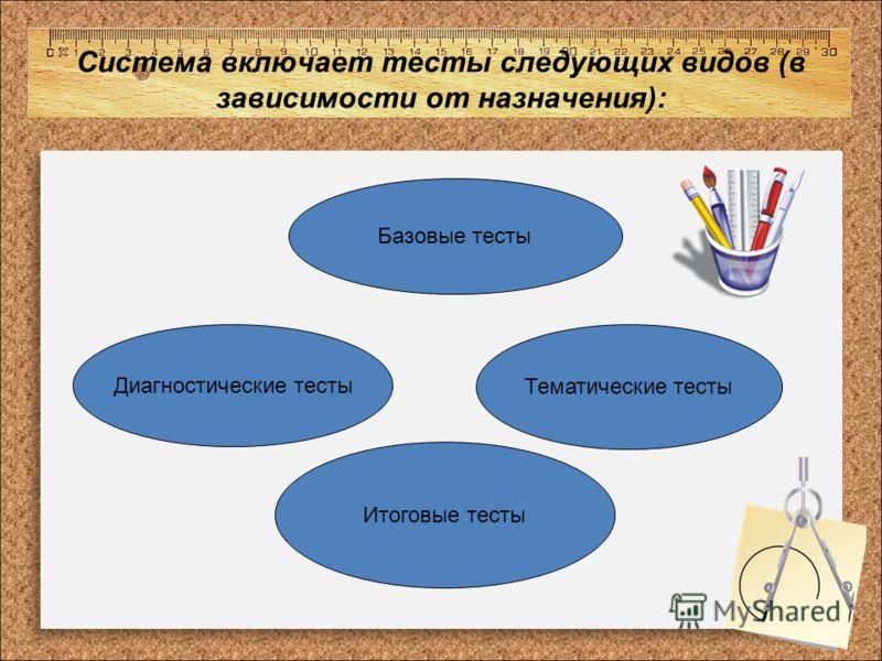 Система включает тесты следующих видов (в зависимости от назначения): Базовые тесты Диагностические тесты Тематические тесты Итоговые тесты