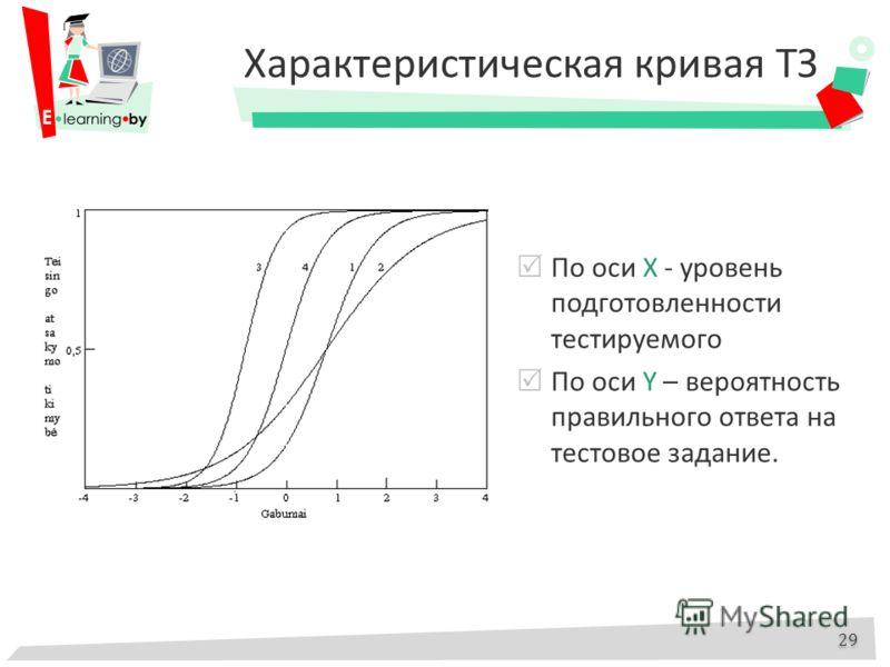 Характеристическая кривая ТЗ По оси Х - уровень подготовленности тестируемого По оси Y – вероятность правильного ответа на тестовое задание. 29