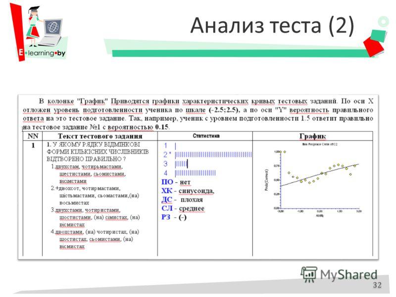 Анализ теста (2) 32