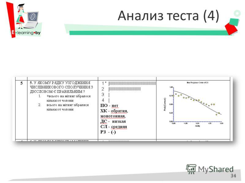 Анализ теста (4) 34