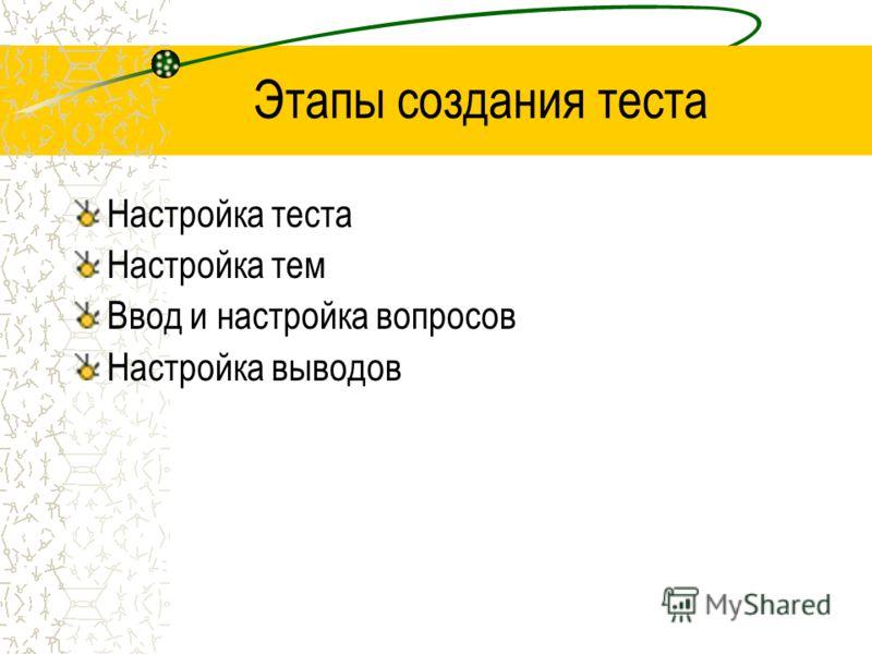 Этапы создания теста Настройка теста Настройка тем Ввод и настройка вопросов Настройка выводов