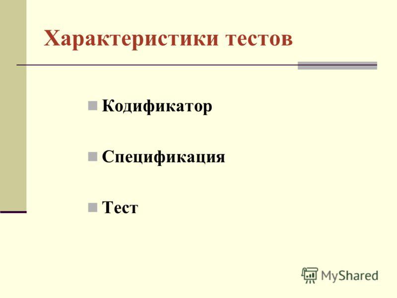 Характеристики тестов Кодификатор Спецификация Тест