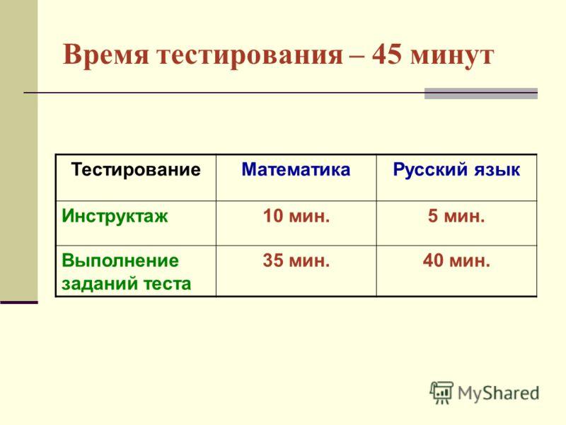 Время тестирования – 45 минут ТестированиеМатематикаРусский язык Инструктаж10 мин.5 мин. Выполнение заданий теста 35 мин.40 мин.