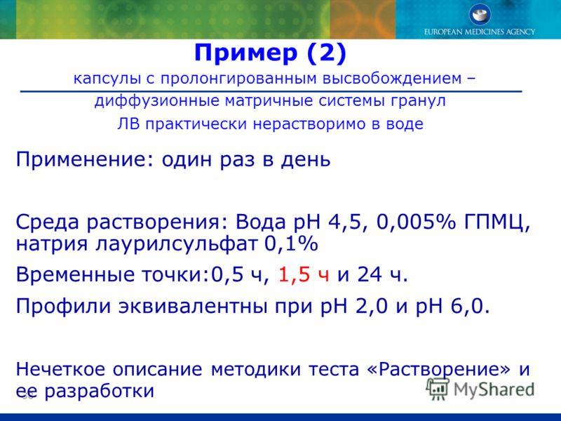 38 Применение: один раз в день Среда растворения: Вода pH 4,5, 0,005% ГПМЦ, натрия лаурилсульфат 0,1% Временные точки:0,5 ч, 1,5 ч и 24 ч. Профили эквивалентны при pH 2,0 и pH 6,0. Нечеткое описание методики теста «Растворение» и ее разработки Пример