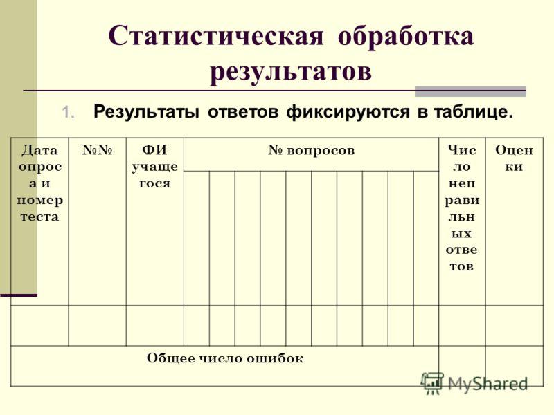 Статистическая обработка результатов 1. Результаты ответов фиксируются в таблице. Дата опрос а и номер теста ФИ учаще гося вопросовЧис ло неп рави льн ых отве тов Оцен ки Общее число ошибок