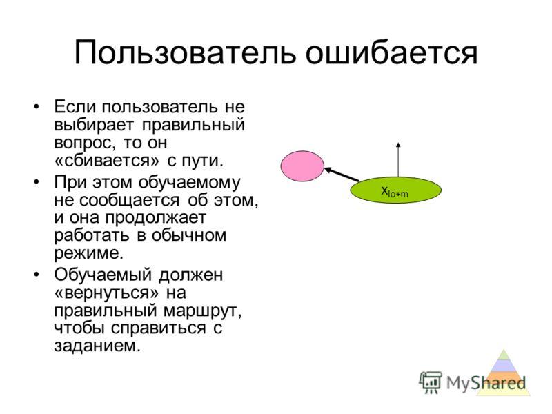 Пользователь ошибается Если пользователь не выбирает правильный вопрос, то он «сбивается» с пути. При этом обучаемому не сообщается об этом, и она продолжает работать в обычном режиме. Обучаемый должен «вернуться» на правильный маршрут, чтобы справит