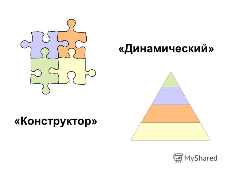 «Конструктор» «Динамический»