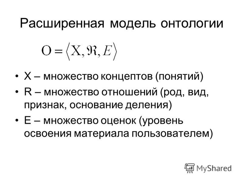 Расширенная модель онтологии X – множество концептов (понятий) R – множество отношений (род, вид, признак, основание деления) E – множество оценок (уровень освоения материала пользователем)