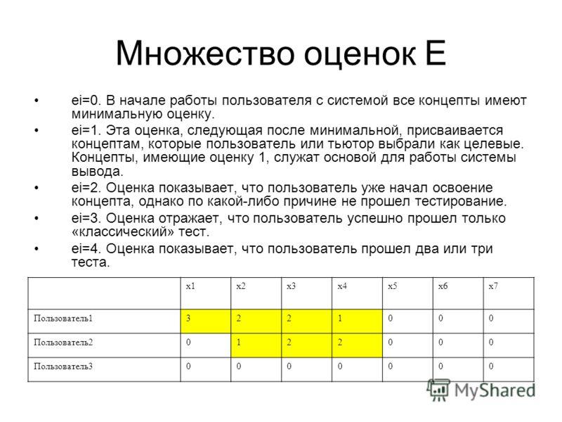 Множество оценок E ei=0. В начале работы пользователя с системой все концепты имеют минимальную оценку. ei=1. Эта оценка, следующая после минимальной, присваивается концептам, которые пользователь или тьютор выбрали как целевые. Концепты, имеющие оце