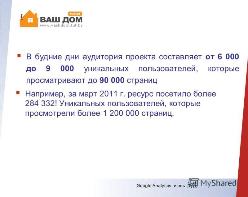 В будние дни аудитория проекта составляет от 6 000 до 9 000 уникальных пользователей, которые просматривают до 90 000 страниц Например, за март 2011 г. ресурс посетило более 284 332! Уникальных пользователей, которые просмотрели более 1 200 000 стран