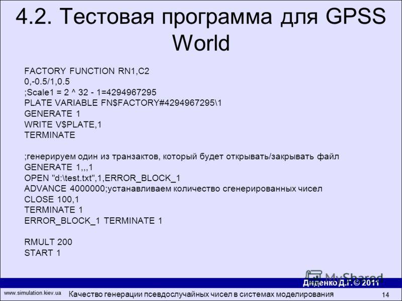 Диденко Д.Г. © 2011 www.simulation.kiev.ua Качество генерации псевдослучайных чисел в системах моделирования 14 www.simulation.kiev.ua 14 FACTORY FUNCTION RN1,C2 0,-0.5/1,0.5 ;Scale1 = 2 ^ 32 - 1=4294967295 PLATE VARIABLE FN$FACTORY#4294967295\1 GENE