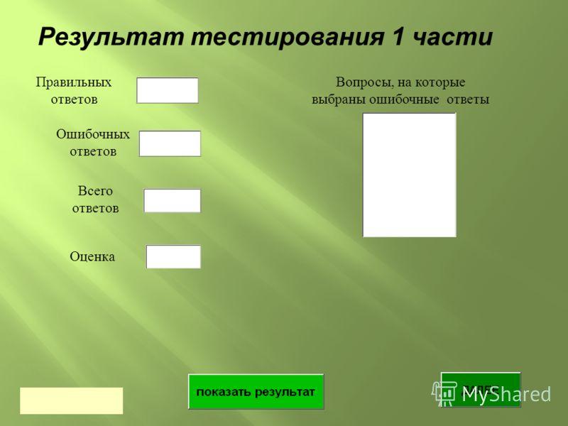 Результат тестирования 1 части Правильных ответов Ошибочных ответов Всего ответов Оценка Вопросы, на которые выбраны ошибочные ответы