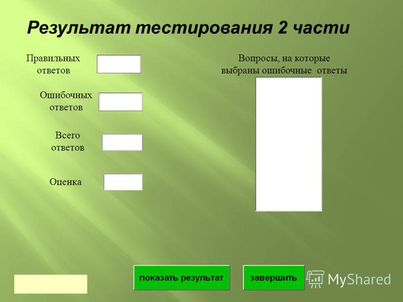 Результат тестирования 2 части Правильных ответов Ошибочных ответов Всего ответов Оценка Вопросы, на которые выбраны ошибочные ответы