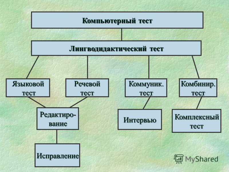 1864 г. - первые педагогические тесты, составленные англичанином Дж.Фишером. 1928 г. - первый известный нам тест по иностранному языку в России, составленный Н.Э.Маммуной.