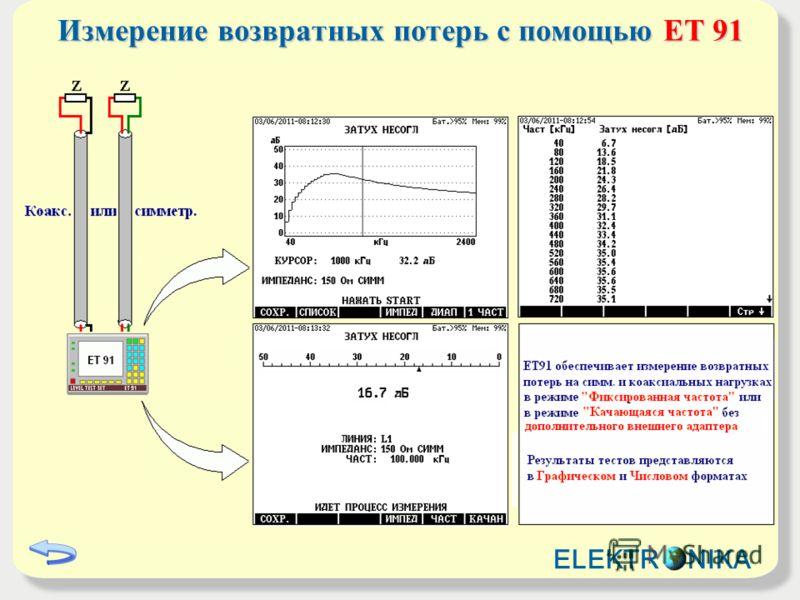 Измерение возвратных потерь с помощью ET 91 ELEKTR NIKA