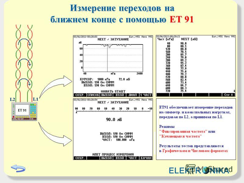 Измерение переходов на ближнем конце с помощью ET 91 ELEKTR NIKA