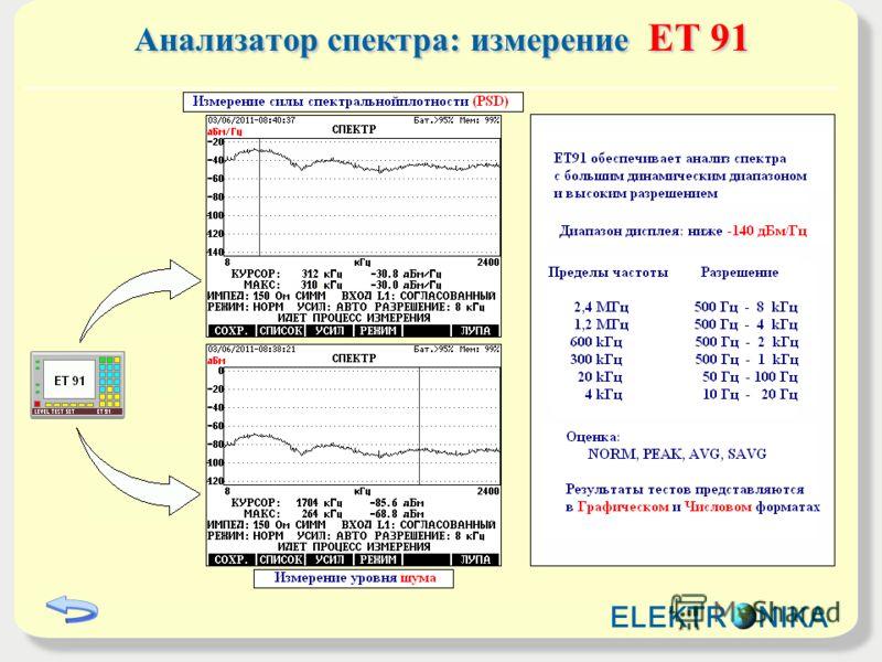 Анализатор спектра: измерение ET 91 ELEKTR NIKA