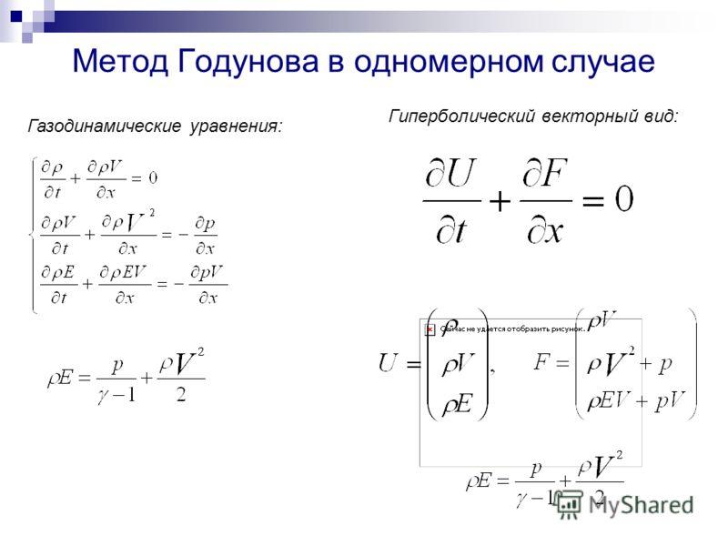 Метод Годунова в одномерном случае Гиперболический векторный вид: Газодинамические уравнения: