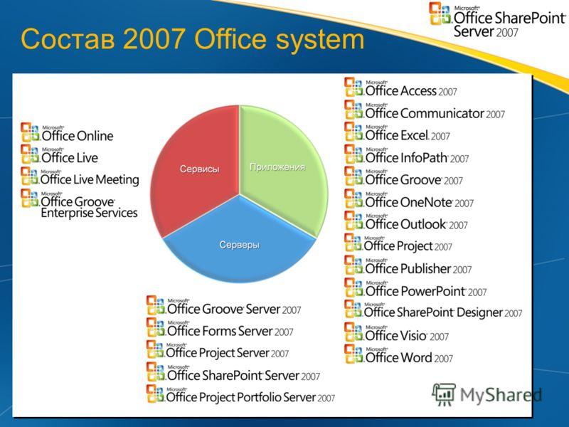 Состав 2007 Office system