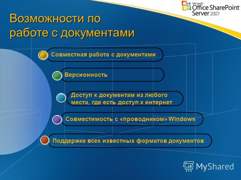 Возможности по работе с документами Поддержка всех известных форматов документов Совместимость с «проводником» Windows Доступ к документам из любого места, где есть доступ к интернет Версионность Совместная работа с документами