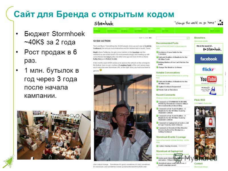 remarkable.ru Сайт для Бренда с открытым кодом Бюджет Stormhoek ~40K$ за 2 года Рост продаж в 6 раз. 1 млн. бутылок в год через 3 года после начала кампании.