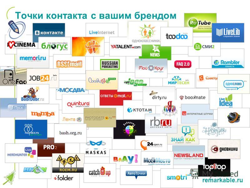 remarkable.ru Точки контакта с вашим брендом