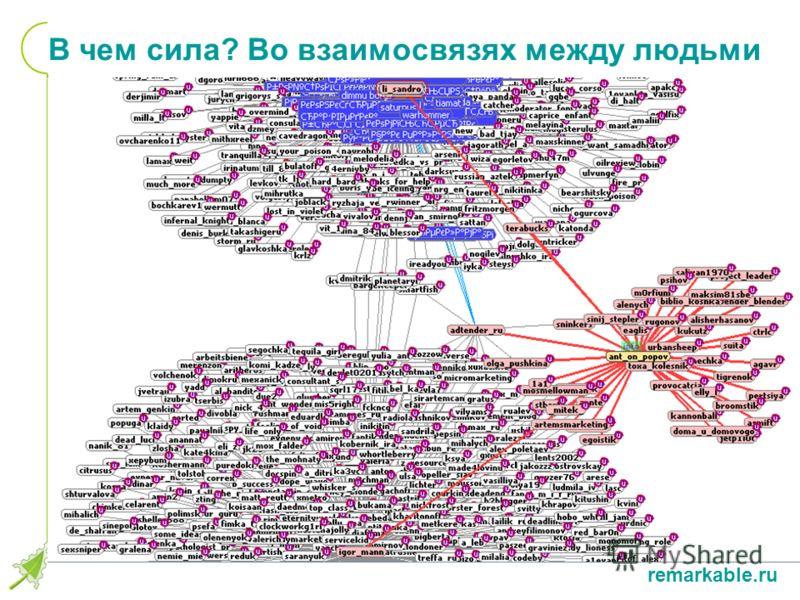 remarkable.ru В чем сила? Во взаимосвязях между людьми