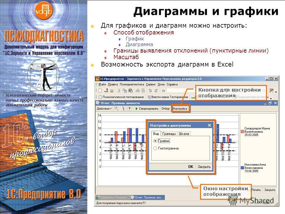 Диаграммы и графики Для графиков и диаграмм можно настроить: Способ отображения График Диаграмма Границы выявления отклонений (пунктирные линии) Масштаб Возможность экспорта диаграмм в Excel Кнопка для настройки отображения Окно настройки отображения