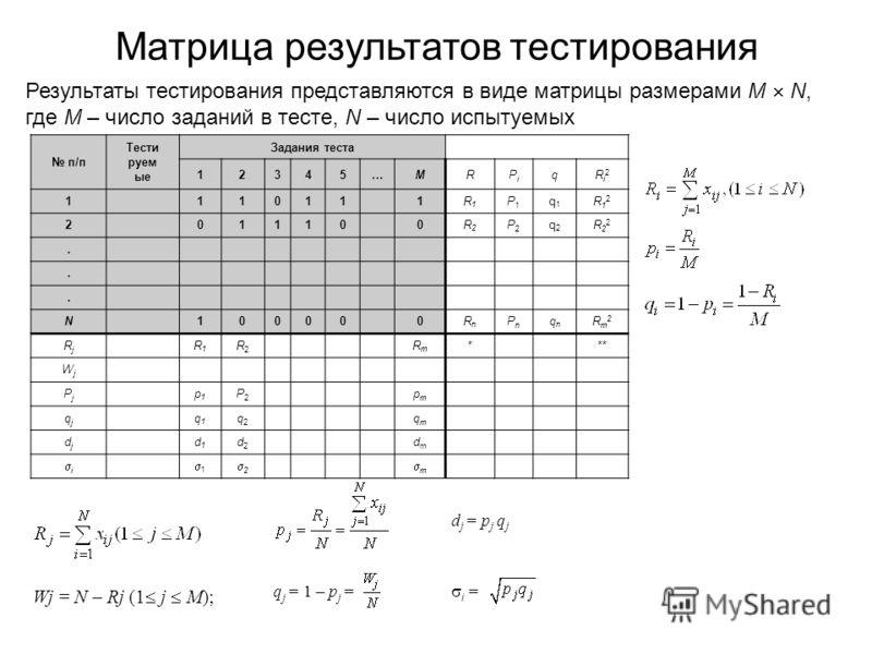 Матрица результатов тестирования Результаты тестирования представляются в виде матрицы размерами М N, где М – число заданий в тесте, N – число испытуемых п/п Тести руем ые Задания теста 12345…МRPiPi qRi2Ri2 1110111R1R1 P1P1 q1q1 R12R12 2011100R2R2 P2