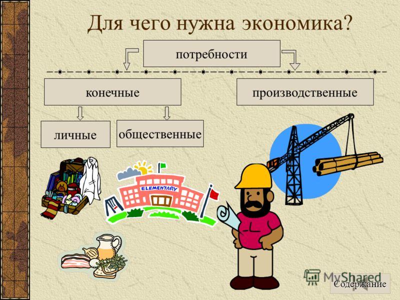Содержание: 1. Для чего нужна экономика? 2. Ресурсы – факторы производства 3. Воспроизводимые и невоспроизводимые ресурсы 4. Товары 5. Экономика в целом 6. Стадии движения товара 7. Тест: личное и производственное потребление 8. Тест: отрасли экономи