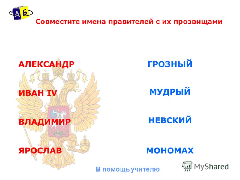 Совместите имена правителей с их прозвищами АЛЕКСАНДР ИВАН IV ВЛАДИМИР ЯРОСЛАВ ГРОЗНЫЙ МУДРЫЙ НЕВСКИЙ МОНОМАХ В помощь учителю
