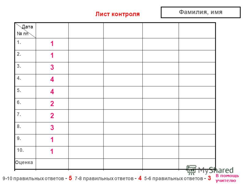 Оценка 1 10. 1 9. 3 8. 2 7. 2 6. 4 5. 4 4. 3 3. 1 2. 1 1. Дата пп Лист контроля Фамилия, имя 9-10 правильных ответов - 5 7-8 правильных ответов - 4 5-6 правильных ответов - 3 В помощь учителю