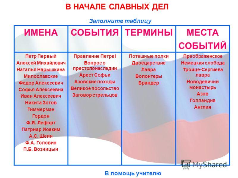Презентация На Тему Троице Сергиева Лавра