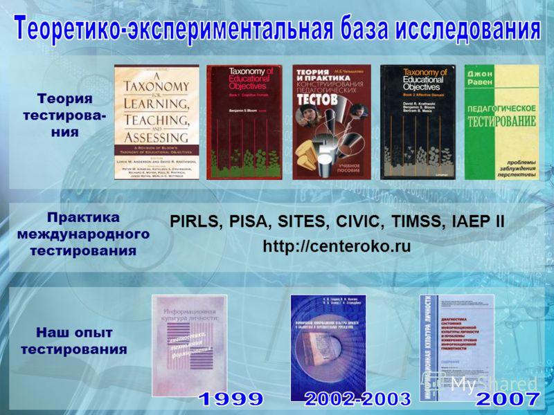 Теория тестирова- ния PIRLS, PISA, SITES, CIVIC, TIMSS, IAEP II http://centeroko.ru Практика международного тестирования Наш опыт тестирования