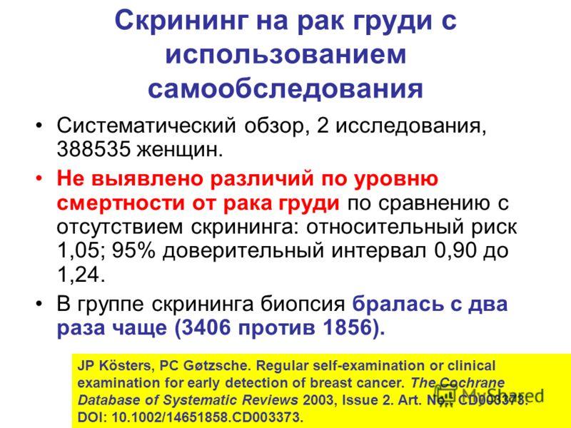 Скрининг на рак груди с использованием самообследования Систематический обзор, 2 исследования, 388535 женщин. Не выявлено различий по уровню смертности от рака груди по сравнению с отсутствием скрининга: относительный риск 1,05; 95% доверительный инт