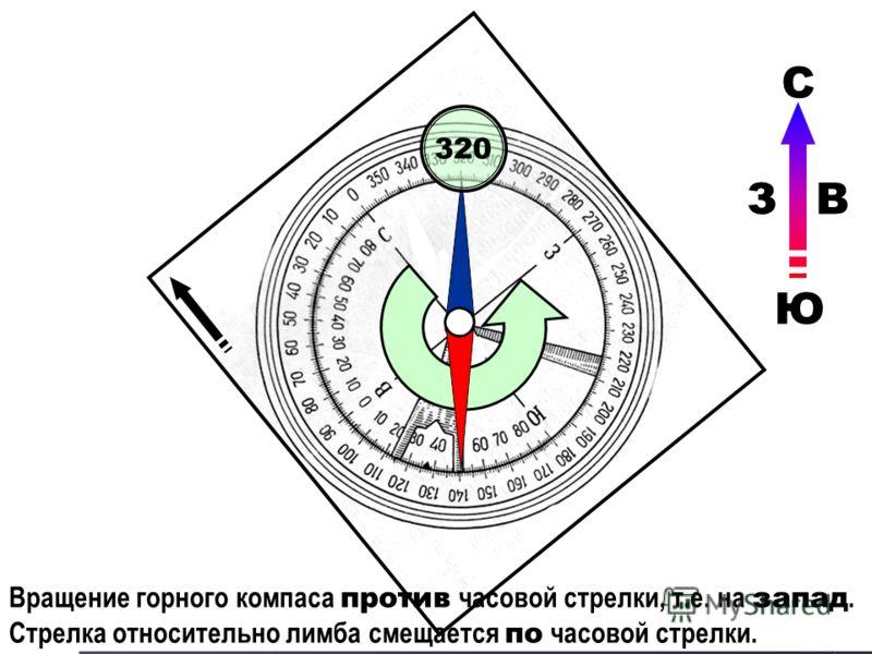 Вращение горного компаса против часовой стрелки, т.е. на запад. Стрелка относительно лимба смещается по часовой стрелки. С Ю ЗВ 320