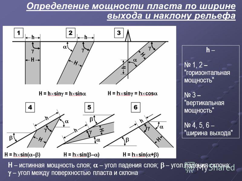 Определение мощности пласта по ширине выхода и наклону рельефа H – истинная мощность слоя; – угол падения слоя; – угол падения склона; – угол между поверхностью пласта и склона h – 1, 2 –